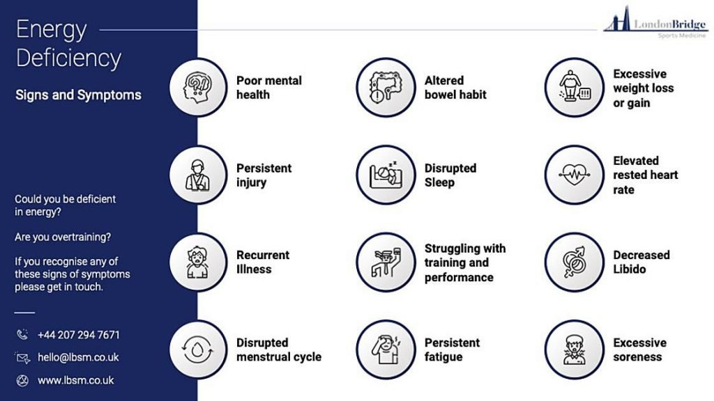 infographic Are you suffering from low energy?