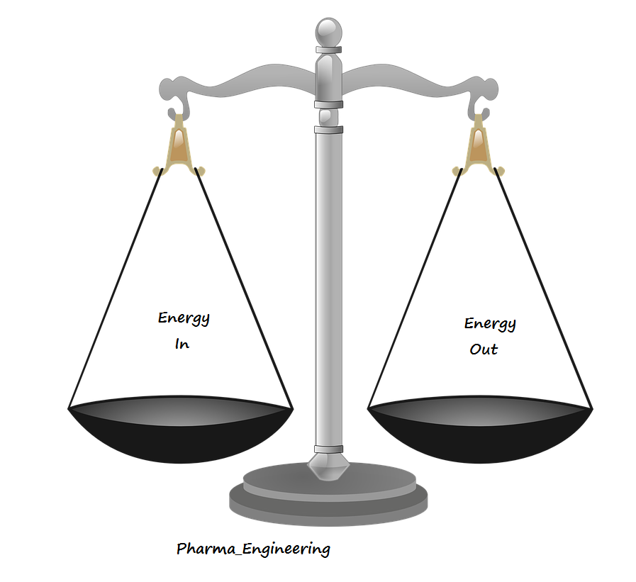 scales Are you suffering from low energy?